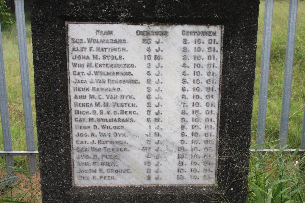 Jacobs Konsentrasiekamp Monument